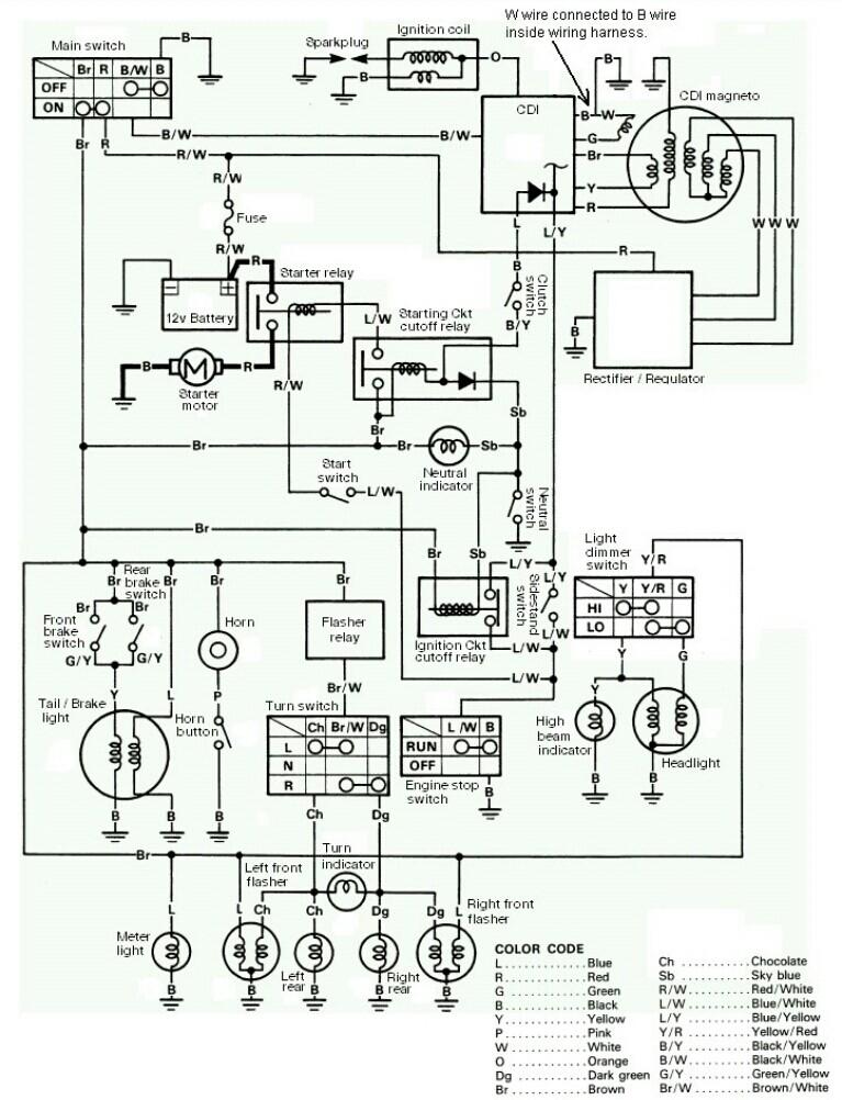 yamaha tw200 wiring diagram - wiring diagram drain-deltamax -  drain-deltamax.gobep.it  drain-deltamax.gobep.it