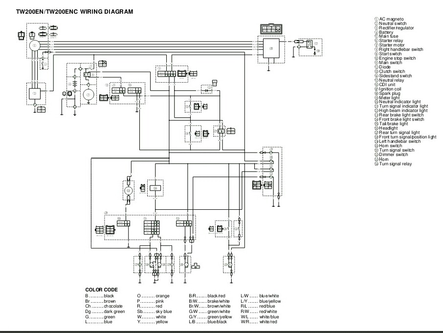 2001+ wiring diagrams | TW200 Forum | Tw200 Wiring Diagram |  | TW200 Forum