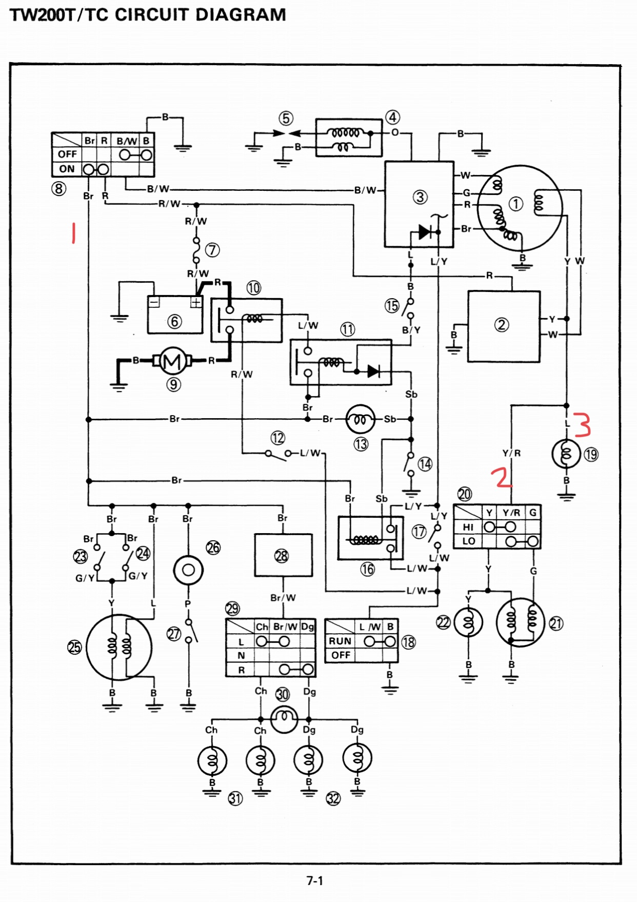 Yamaha Tw200 Wiring Diagram - Wiring Diagram Replace high-classroom -  high-classroom.miramontiseo.it | Tw200 Wiring Diagram |  | high-classroom.miramontiseo.it