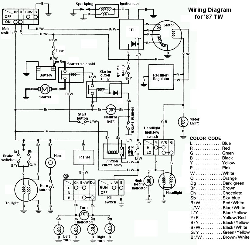 Yamaha Tw200 Wiring Diagram - Wiring Diagram Direct change-tiger -  change-tiger.siciliabeb.it | Tw200 Wiring Diagram |  | change-tiger.siciliabeb.it
