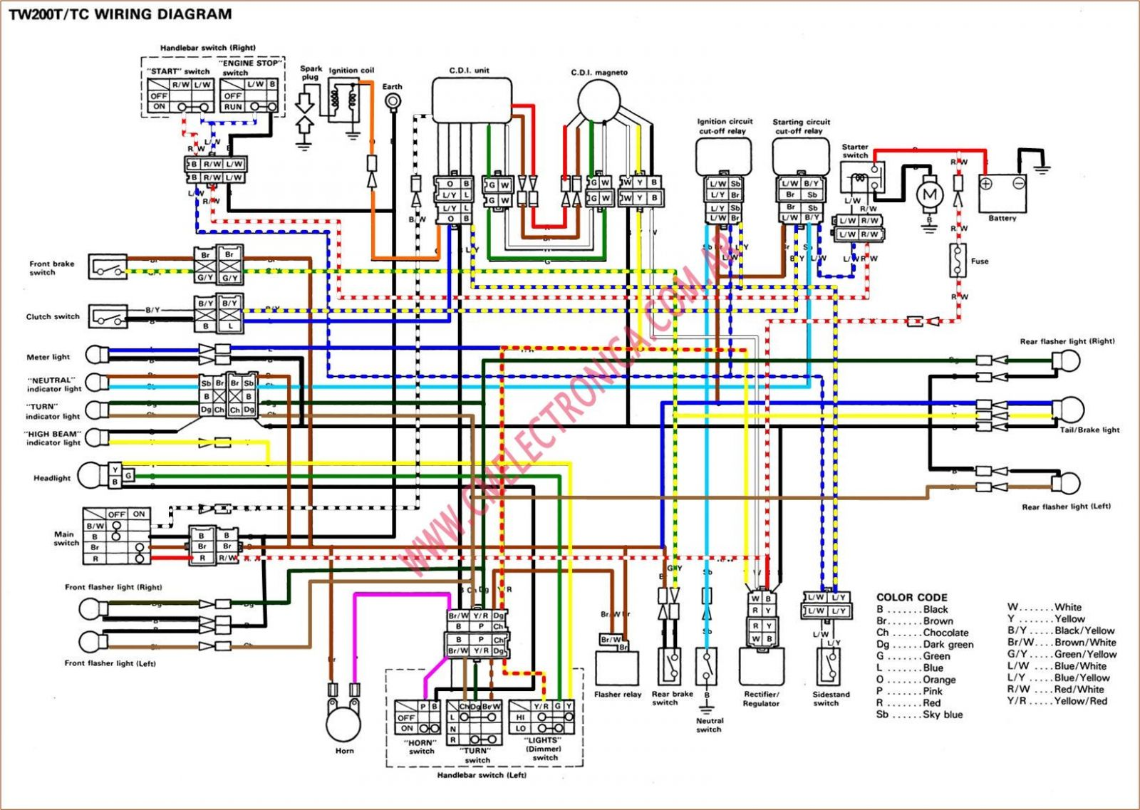 Colored wiring diagram | Page 2 | TW200 Forum | Tw200 Wiring Diagram |  | TW200 Forum