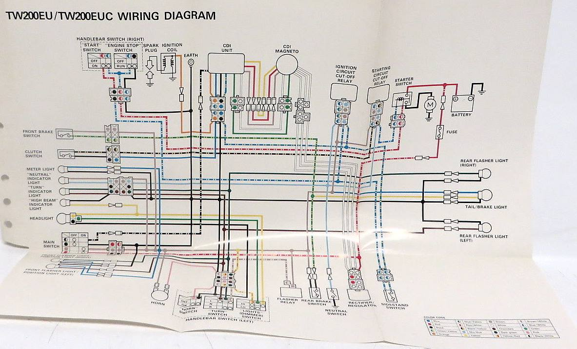 Yamaha Tw200 Wiring - Wiring Diagram Direct star-demand -  star-demand.siciliabeb.it | Tw200 Wiring Diagram |  | star-demand.siciliabeb.it